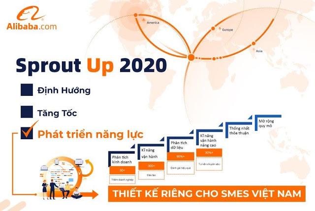 Alibaba.com giúp các doanh nghiệp Việt Nam tiếp cận trực tuyến một lượng lớn khách hàng chất lượng trên toàn thế giới